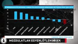 Magyarul Balóval : Magyarul Balóval 2018-09-25