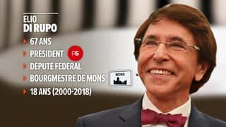 Elio Di Rupo (PS)