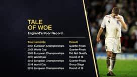 The Immortals : Wayne Rooney, Luis Figo, Andres Iniesta, Scotsman Kenny Dalglish