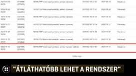 Híradó : RTL Híradó Késő este 2019-03-04