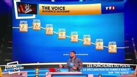 Touche pas à mon poste : The Voice: la chute catastrophique de l'audience