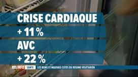 RTL INFO 19H : Santé: les régimes végétariens favoriseraient les AVC