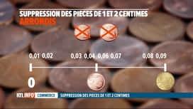 RTL INFO 13H : Arrondi obligatoire à la caisse pour les paiements en espèces