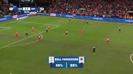 Croky Cup : 18/12 : Standard - Antwerp