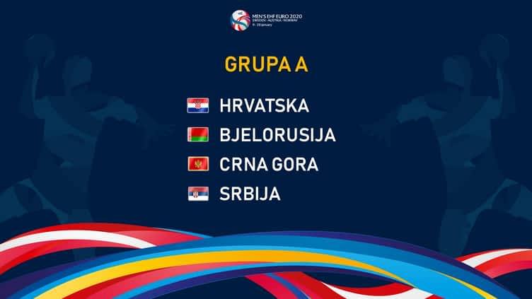 EURO 2020. - GRUPA A