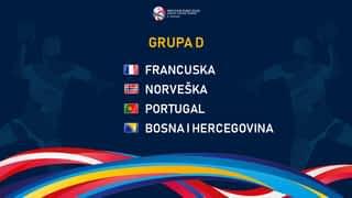 EURO 2020. - GRUPA D