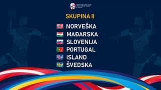 EURO 2020. - SKUPINA 2