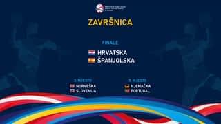 EURO 2020. - ZAVRŠNICA