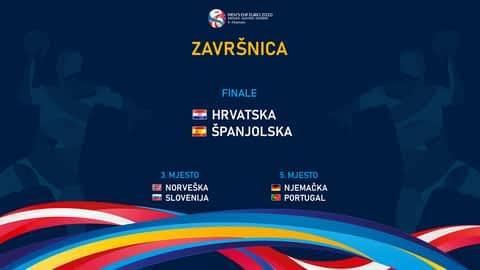 EURO 2020. - ZAVRŠNICA en replay