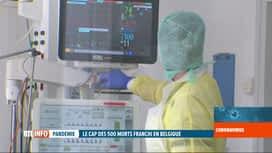RTL INFO 13H : Coronavirus en Belgique: la chloroquine est-elle déjà utilisée...