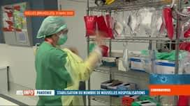 RTL INFO 19H : Coronavirus en Belgique: le nombre d'hospitalisation diminue