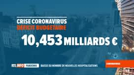 RTL INFO 13H : Coronavirus en Belgique: la crise a déjà coûté 10 milliards d'euros