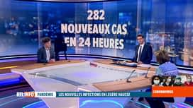 RTL INFO 19H : Coronavirus: Simon Dellicour et Frédérique Jacobs commentent le bil...