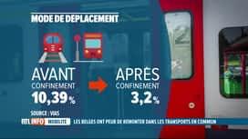 RTL INFO 19H : Coronavirus: les transports en commun sont massivement délaissés