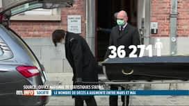 RTL INFO 19H : Coronavirus: une surmortalité de 30% enregistrée en Belgique