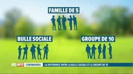 """RTL INFO 13H : Coronavirus: la """"bulle sociale"""" limitée à 5 personnes fixes à parti..."""