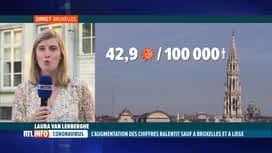RTL INFO 19H : Coronavirus: la situation s'améliore, sauf à Bruxelles et Liège