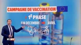 RTL INFO 19H : Coronavirus: quels sont les pays prêts à entamer la vaccination ?