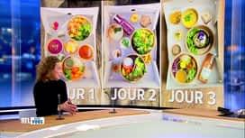 RTL INFO avec vous : Emission du 04/01/21