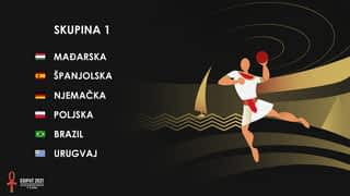 Svjetsko prvenstvo u rukometu 2021. - SKUPINA 1