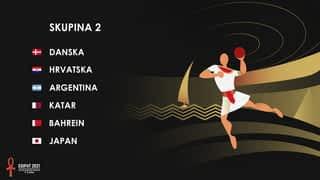 Svjetsko prvenstvo u rukometu 2021. - SKUPINA 2