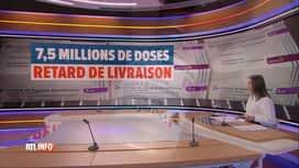 RTL INFO 19H : Coronavirus: report de la livraison des vaccin AstraZeneca