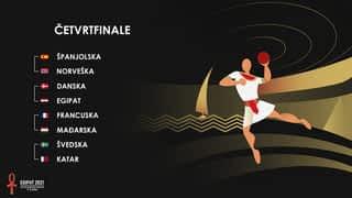 Svjetsko prvenstvo u rukometu 2021. - ČETVRTFINALE