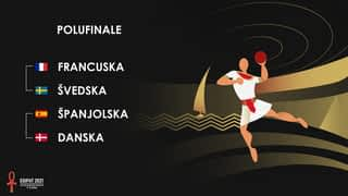 Svjetsko prvenstvo u rukometu 2021. - POLUFINALE