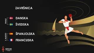 Svjetsko prvenstvo u rukometu 2021. - ZAVRŠNICA