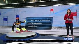 RTL Sport : RTL Sport : 27.02.2021.