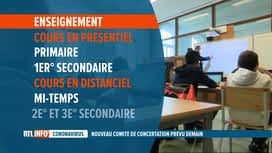 RTL INFO 19H : Coronavirus: qu'attendre du Codeco prévu ce mercredi 14 avril ?
