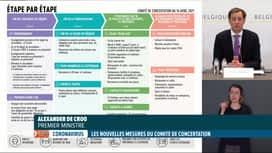 RTL INFO 19H : Codeco: les mesures prises par les autorités fédérales et régionales