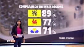 RTL INFO 19H : Coronavirus: quels sont les chiffres de la vaccination en Belgique ?