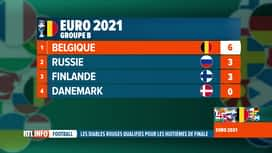 RTL INFO 13H : Euro 2020: la Belgique est déjà qualifiée pour les huitièmes de finale